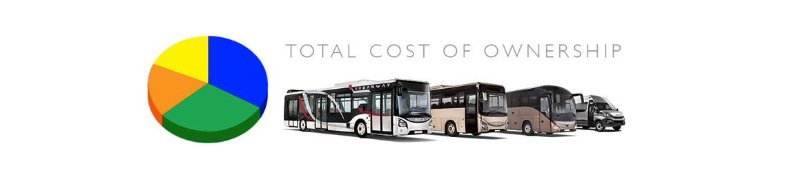 Cost Total de Proprietate